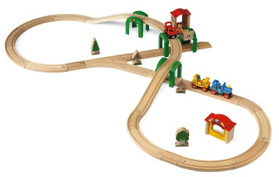 BRIO Bahn City Express